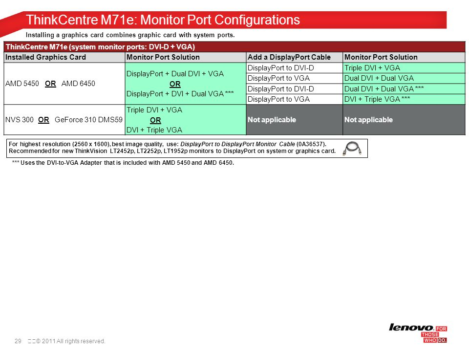 LENOVO THINKCENTRE M76 SUNIX PARALLEL CARD WINDOWS 7 64BIT DRIVER DOWNLOAD