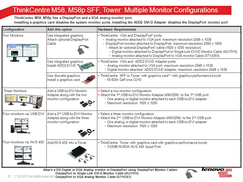 ThinkCentre Multiple Monitor Configuration Guide December