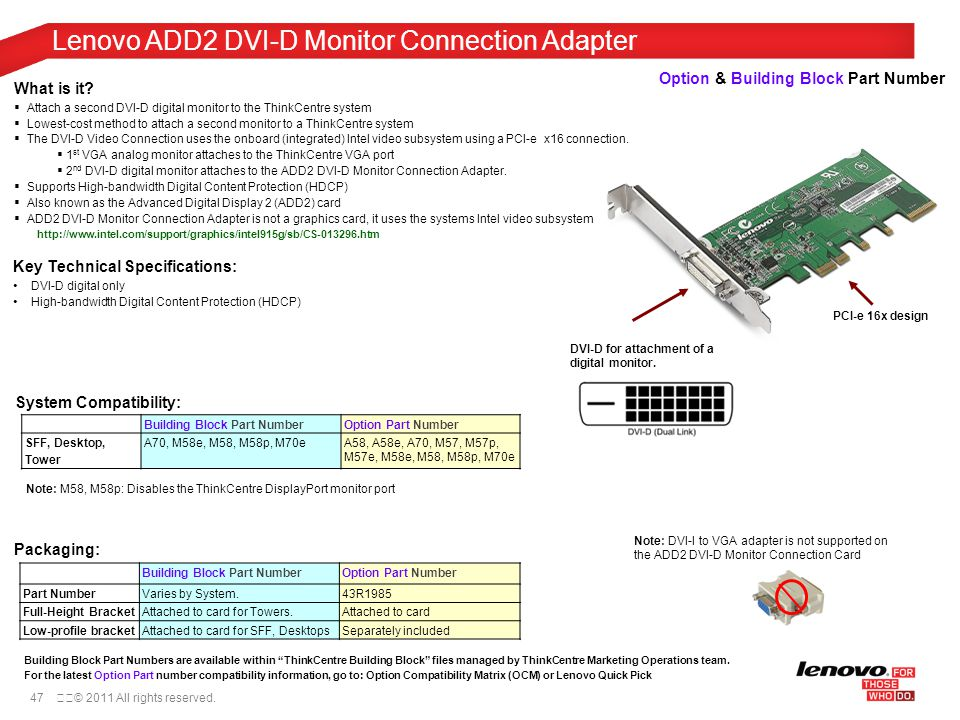 DRIVER UPDATE: ADD2 DVI-D MONITOR CONNECTION ADAPTER