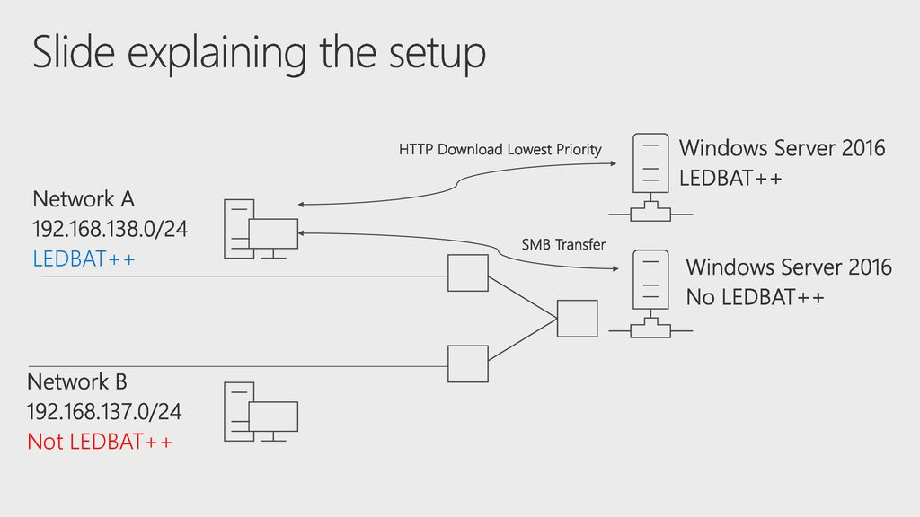 Windows 10 and Windows Server 2016 Next Generation Networking - ppt