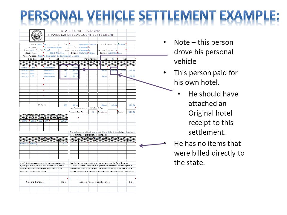Personal Vehicle Settlement Example:
