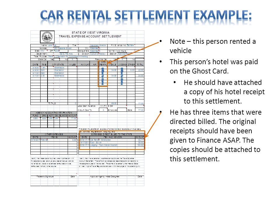 Car rental Settlement Example:
