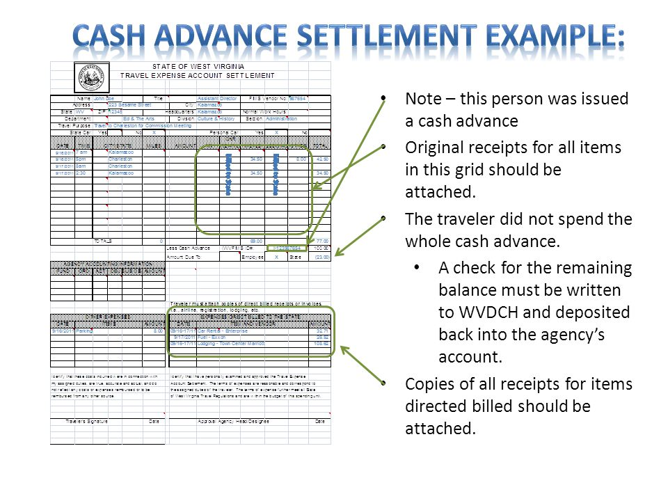 Cash Advance Settlement Example: