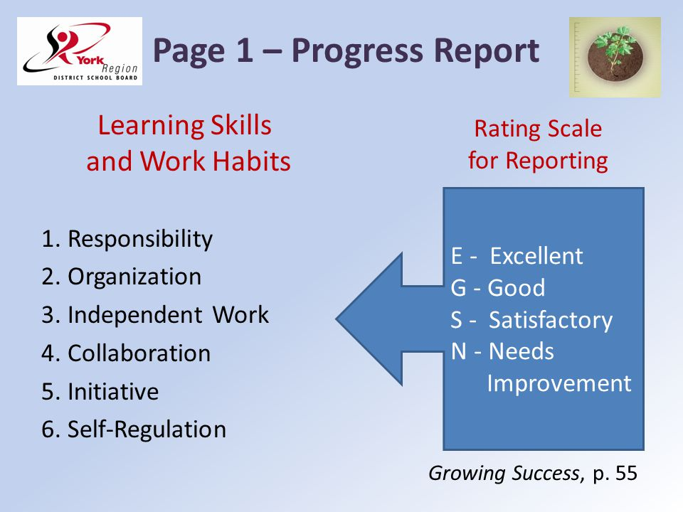 Page 1 – Progress Report Learning Skills and Work Habits Rating Scale