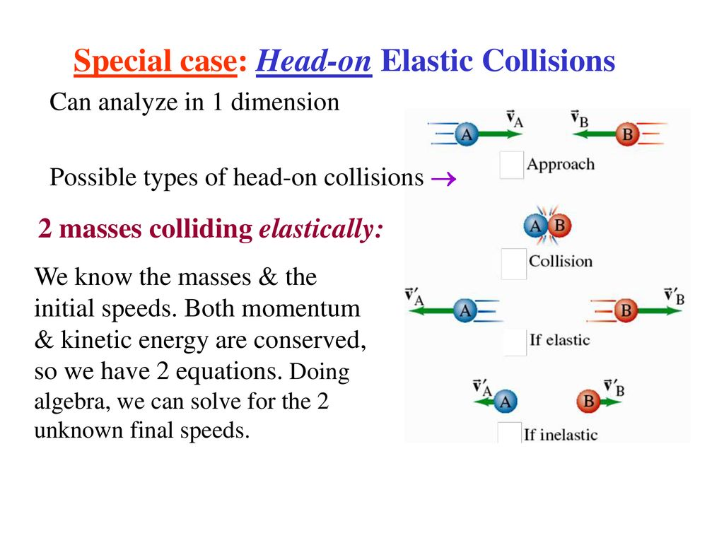 Section 9 4 Conservation Of Energy Momentum In Collisions Ppt Download