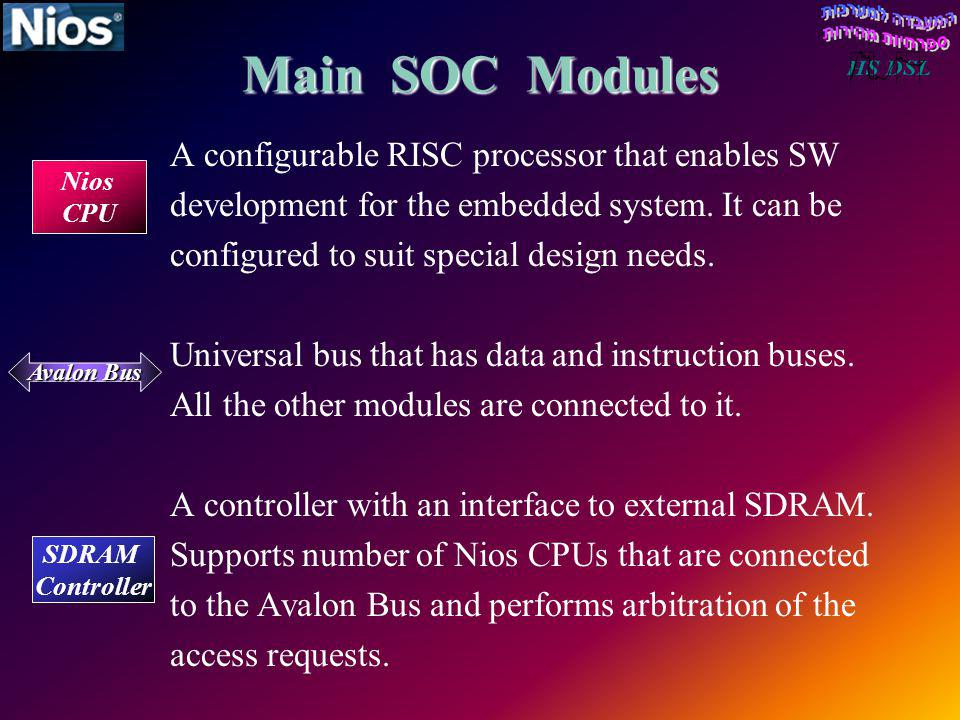 Main SOC Modules A configurable RISC processor that enables SW