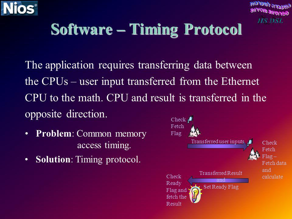Software – Timing Protocol