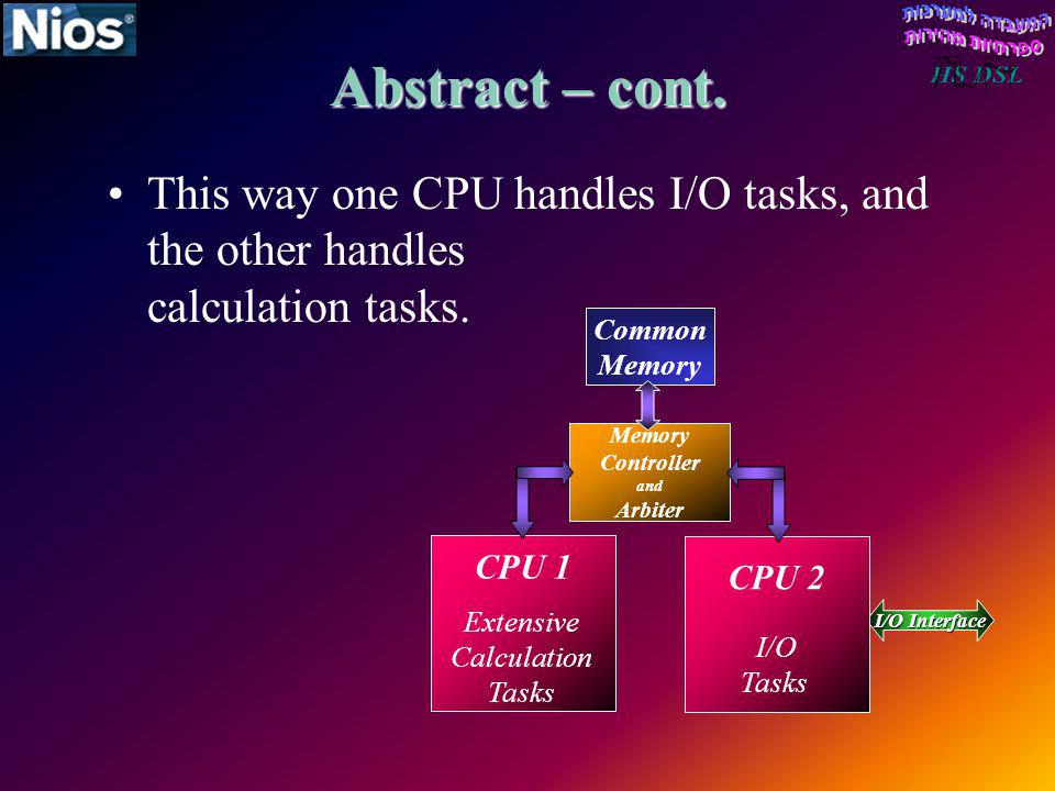 Abstract – cont. This way one CPU handles I/O tasks, and the other handles calculation tasks. I/O Interface.