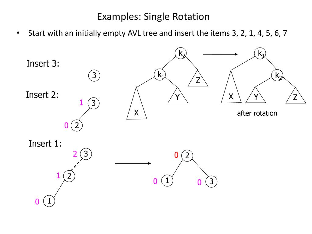 trees basic concepts of trees implementation of trees ppt download ITR Headlight Wiring 54 ex les single rotation