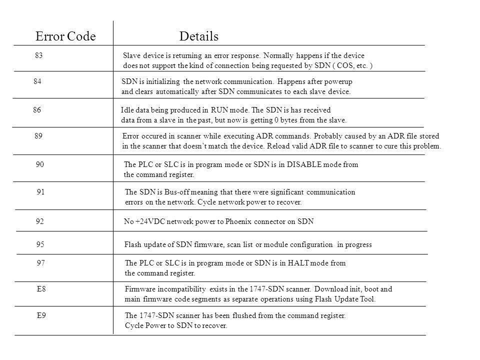 AB 1747-SDN Devicenet Module