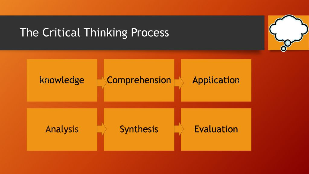 the critical thinking process