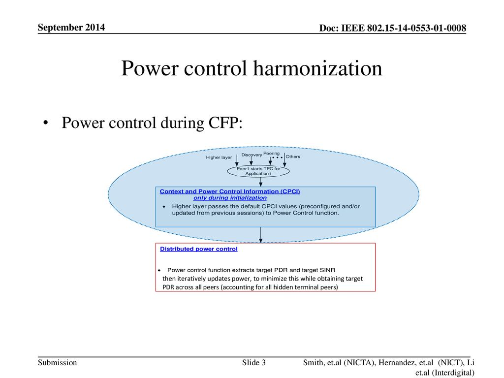 Power control harmonization