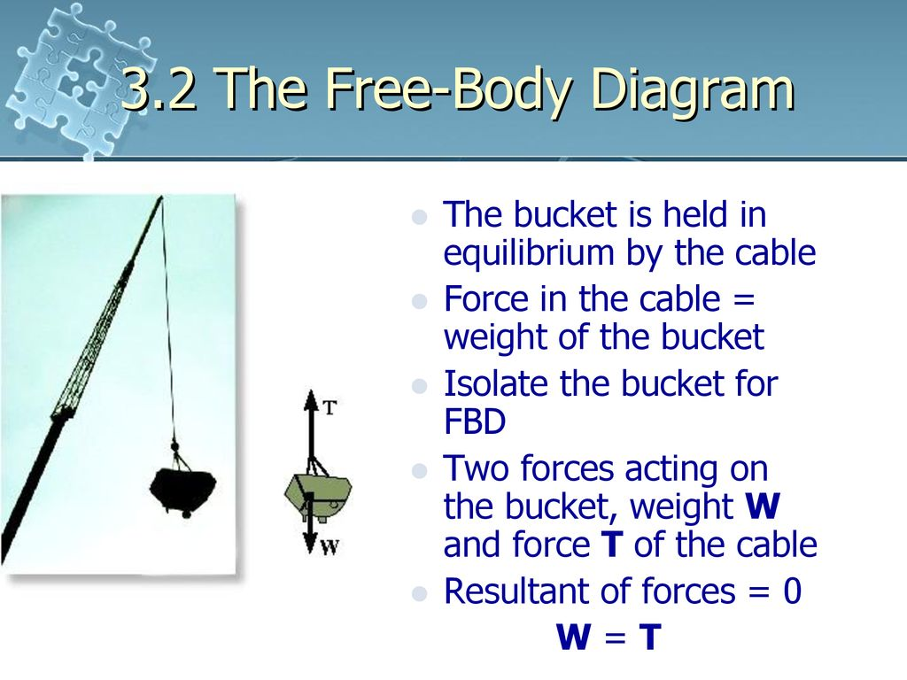 Engineering Mechanics Statics Ppt Download Problem Solutions Free Body Diagram Equilibrium 32 The Bucket Is Held In By Cable