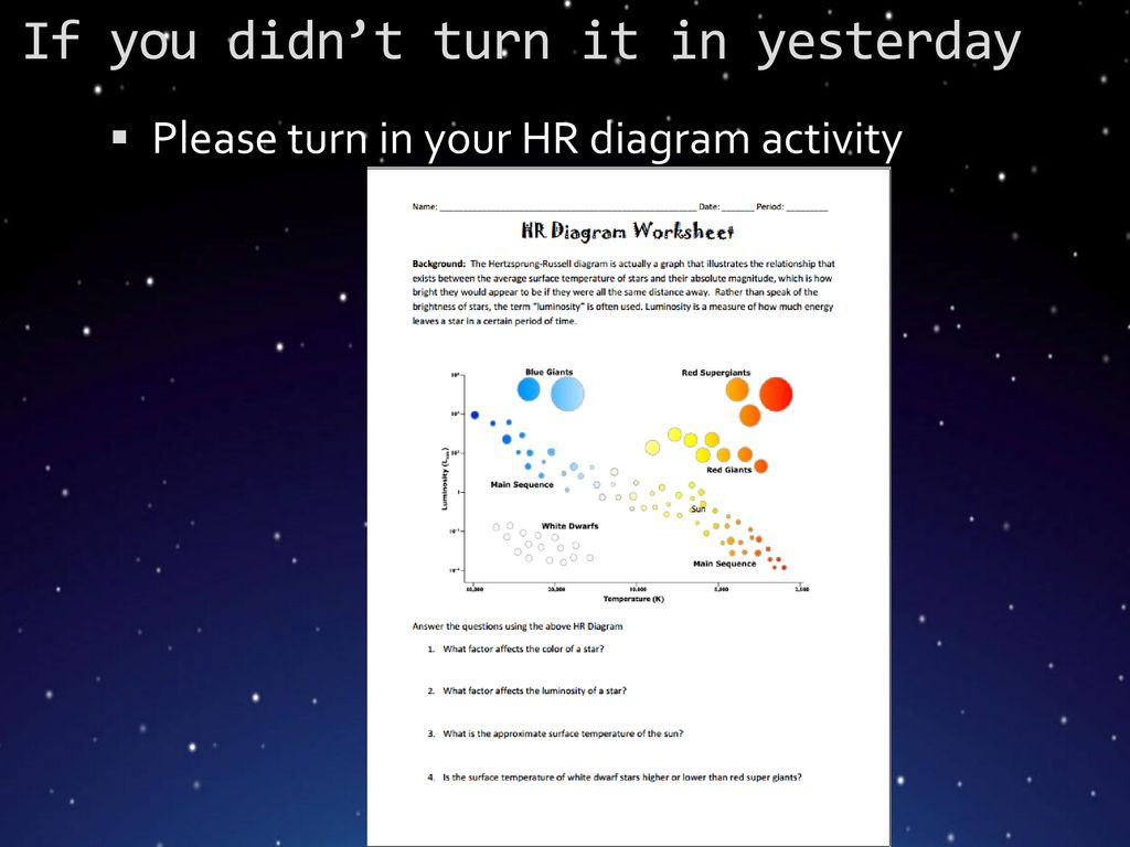 If You Didn T Turn It In Yesterday Ppt Download