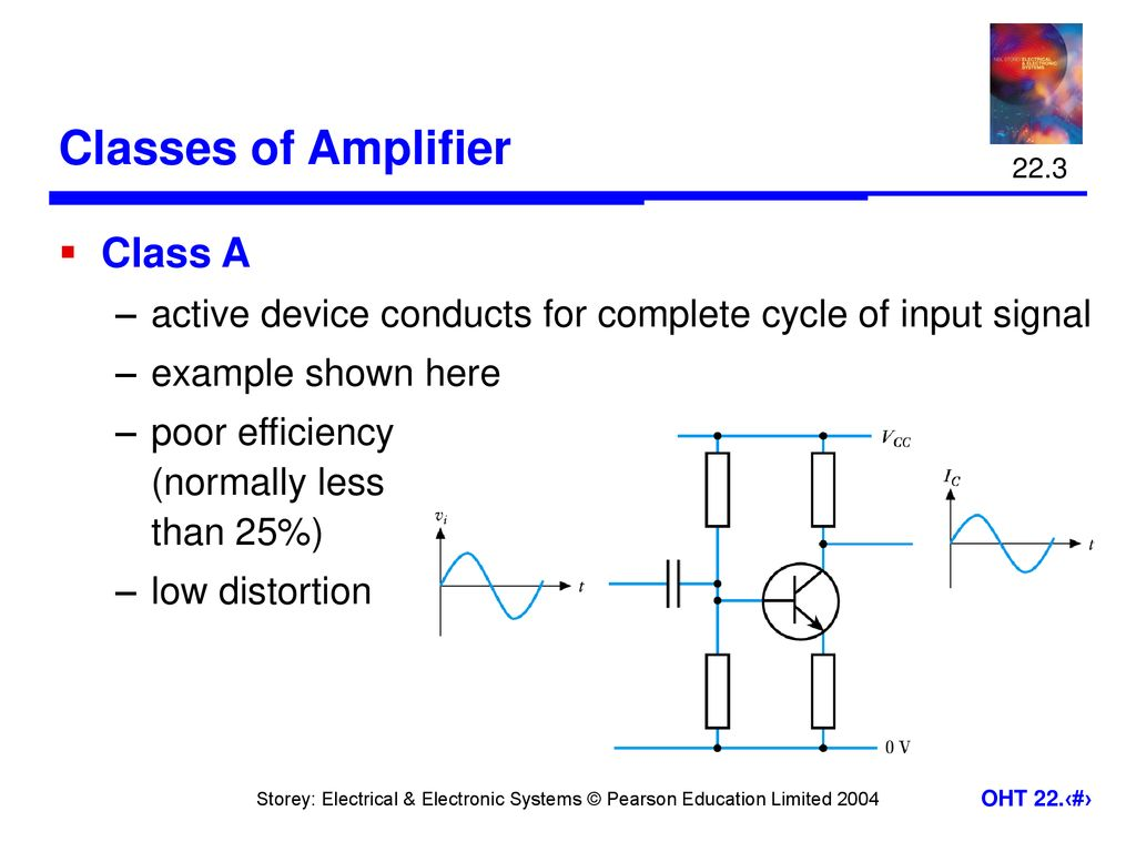 Power Electronics Introduction Bipolar Transistor Amplifiers Class A Amplifier Is Classa 11 Classes Of