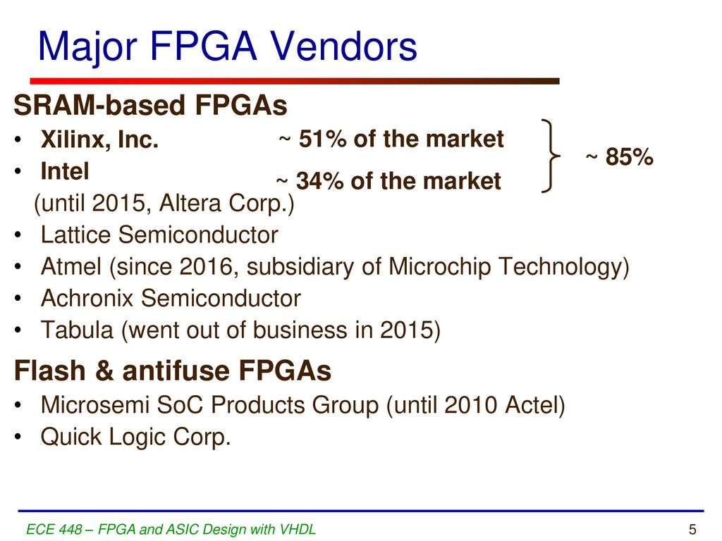 ECE 448 Lecture 5 FPGA Devices - ppt download