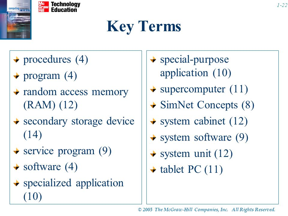 Key Terms procedures (4) program (4) random access memory (RAM) (12)
