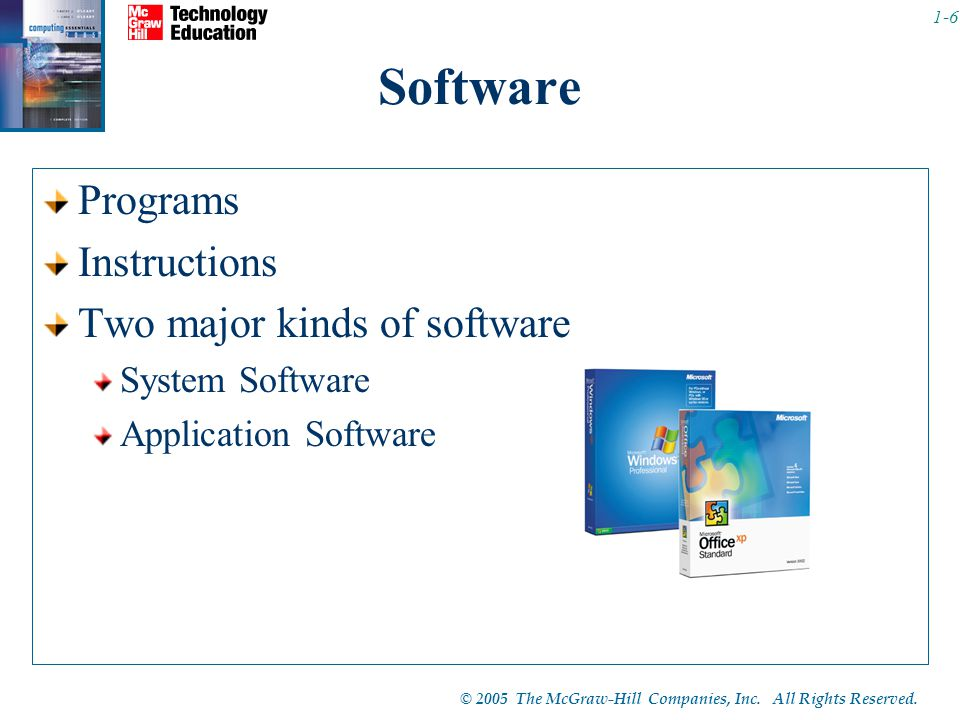 Software Programs Instructions Two major kinds of software