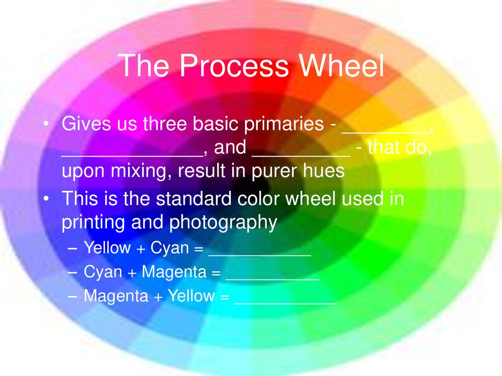 Color Systems And Color Wheels Ppt Download