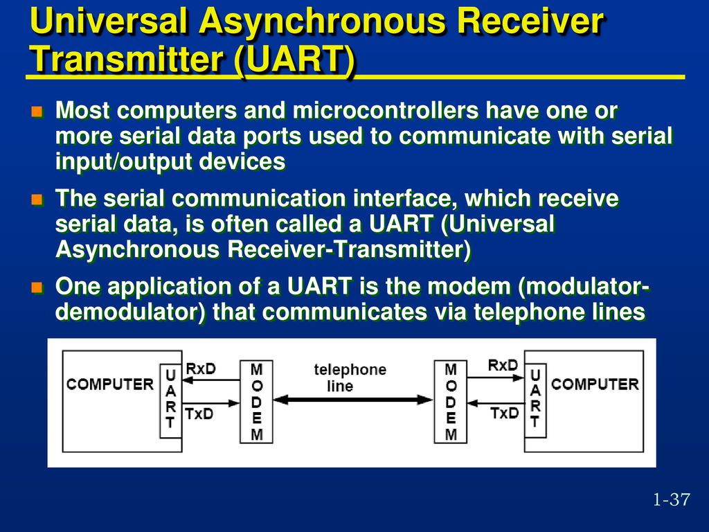 Coe 405 Design And Synthesis Of Datapath Controllers Ppt Download Usarttransmitterblockdiagramjpg Universal Asynchronous Receiver Transmitter Uart