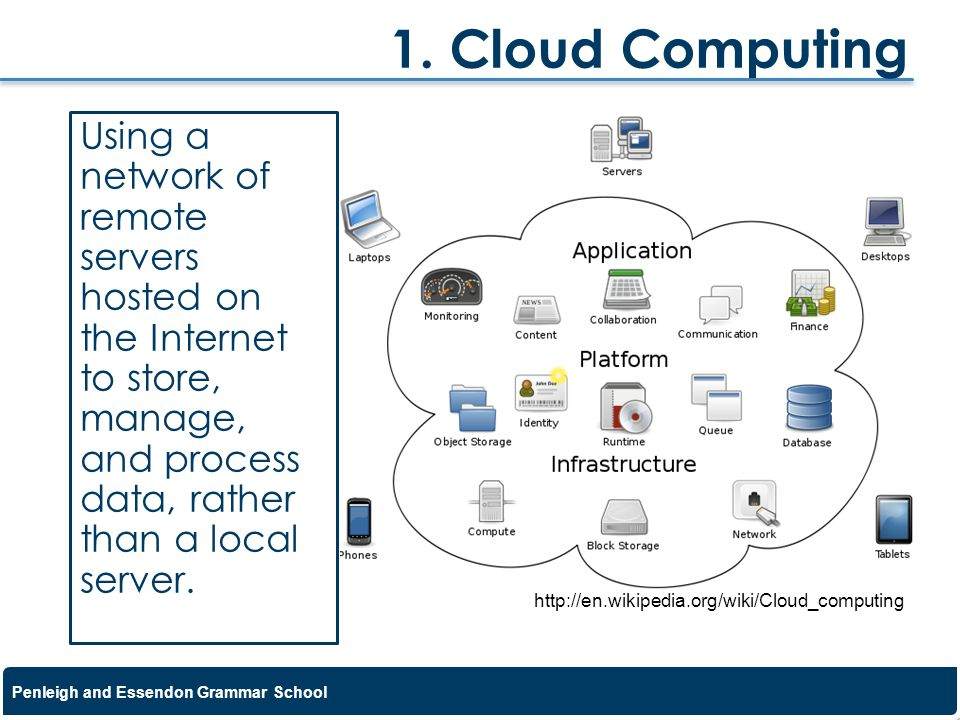 1. Cloud Computing Using a network of remote servers hosted on the Internet to store, manage, and process data, rather than a local server.