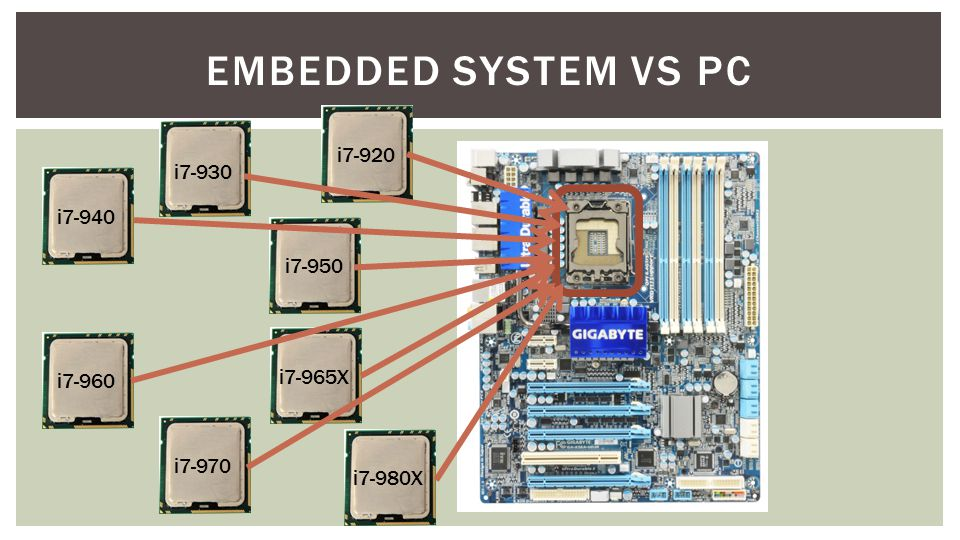 Building and Porting embedded operating systems - ppt video