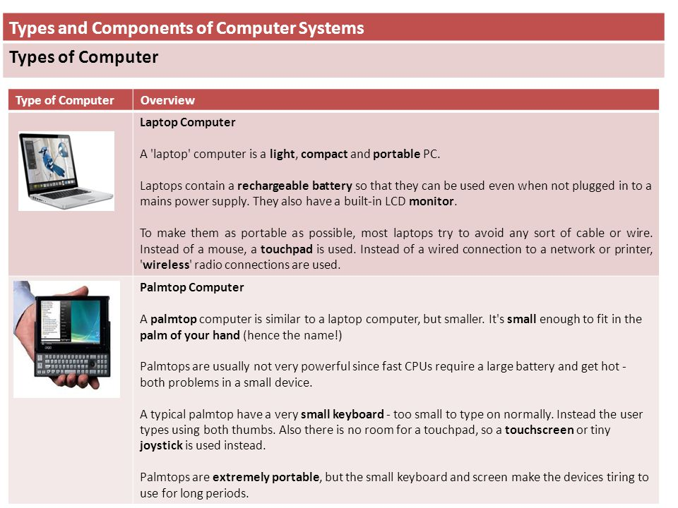 types and components of computer systems Components of computer systems  - communicates with and controls the computer - three types of user interface: » graphic user interfaces » menu driven interfaces.