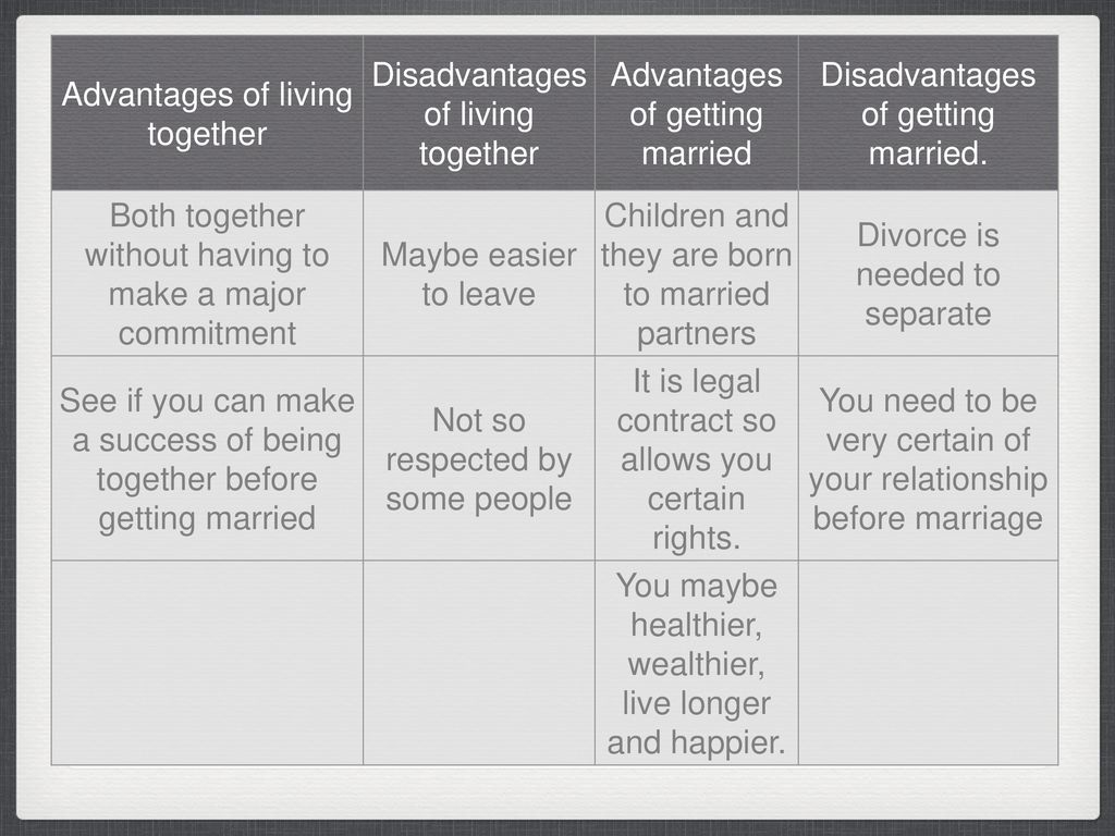 advantages and disadvantages of living together before marriage