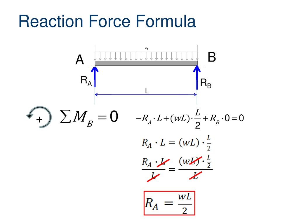 Beam Formulas Civil Engineering and Architecture - ppt download