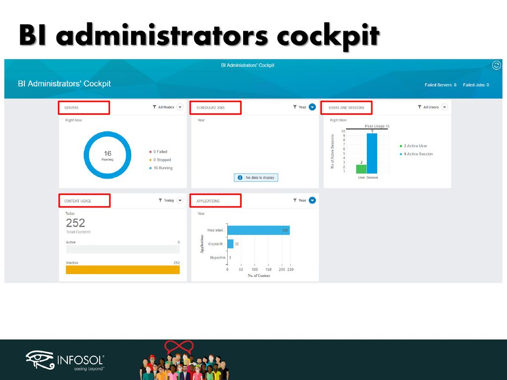 BusinessObjects 4 2 SP3 What's new for System Administration
