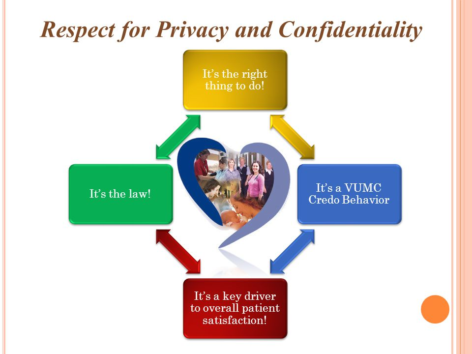 privacy and confidentiality in healthcare