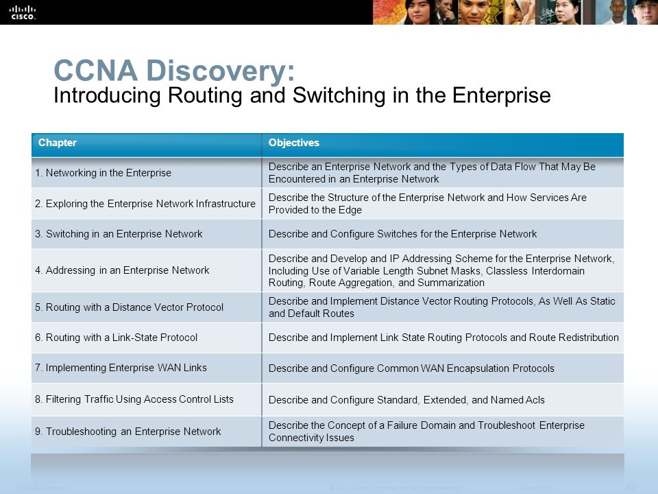 presentation title ccna curricula overview topic ppt download rh slideplayer com CCNA Lab Kit CCNA Home Lab