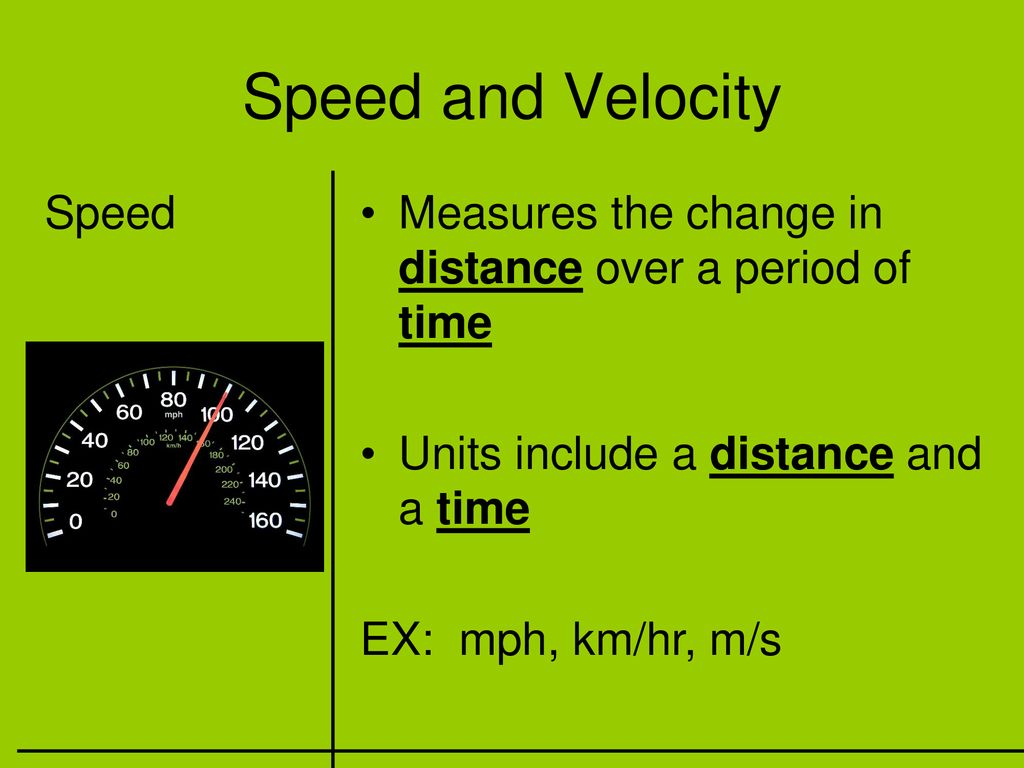 Speed And Velocity Notes Ppt Download