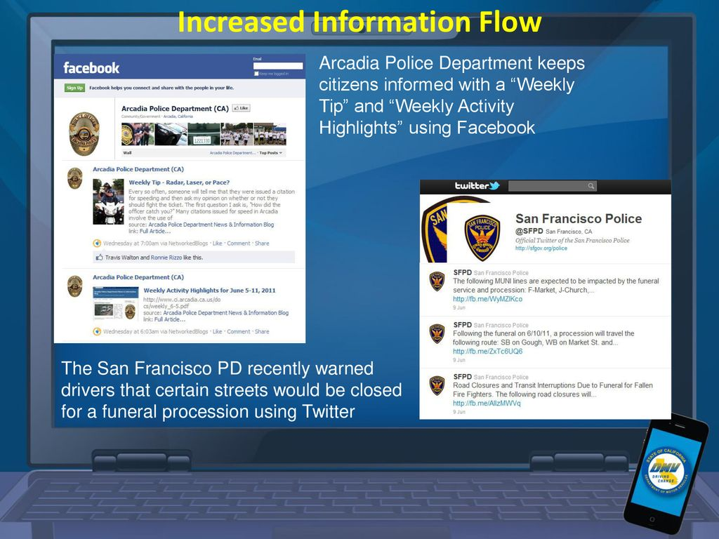 California Law Enforcement and Social Media - ppt download