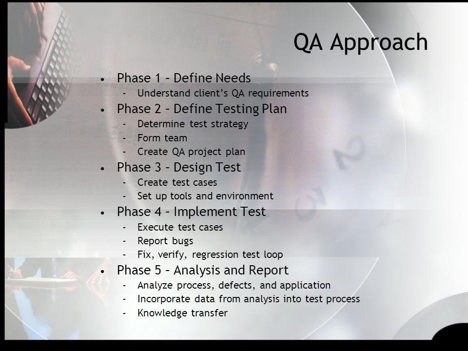 QA Approach Phase 1 – Define Needs Phase 2 – Define Testing Plan