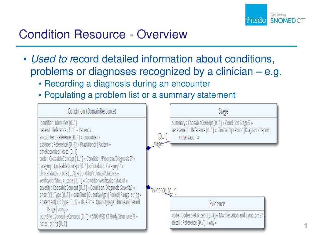 Condition Resource - Overview - ppt download