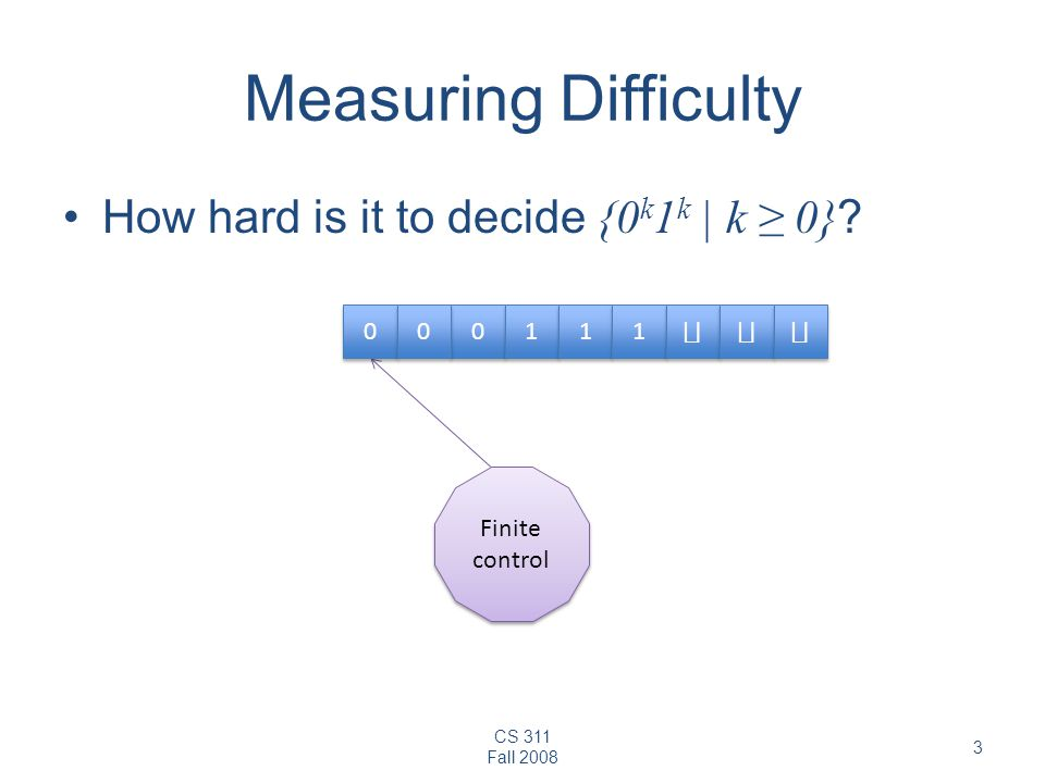 Measuring Difficulty How hard is it to decide {0k1k | k ≥ 0} ⨆