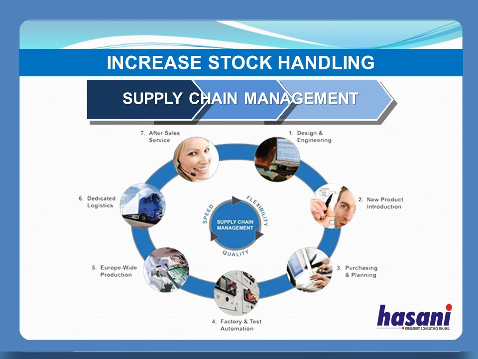INCREASE STOCK HANDLING SUPPLY CHAIN MANAGEMENT