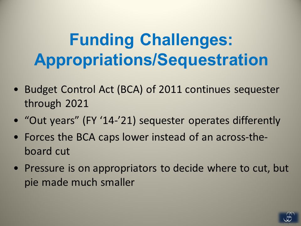 Funding Challenges: Appropriations/Sequestration