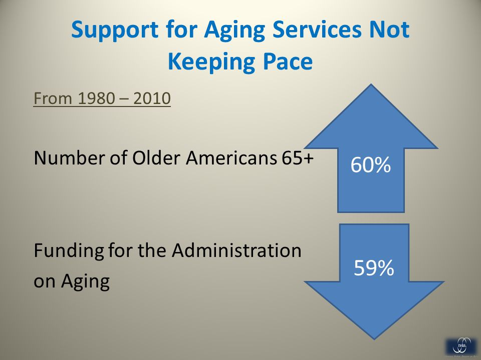 Support for Aging Services Not Keeping Pace