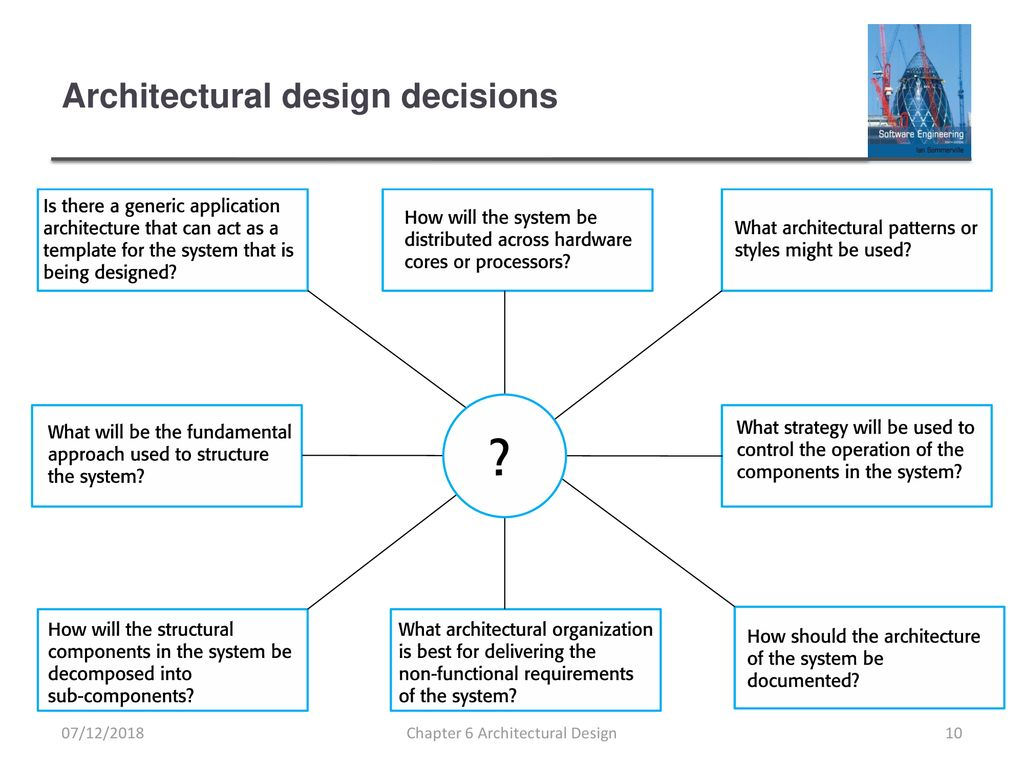 Chapter 6 Architectural Design Ppt Download
