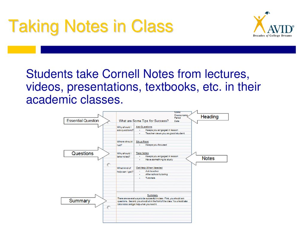 Mhhs cornell notes video youtube.