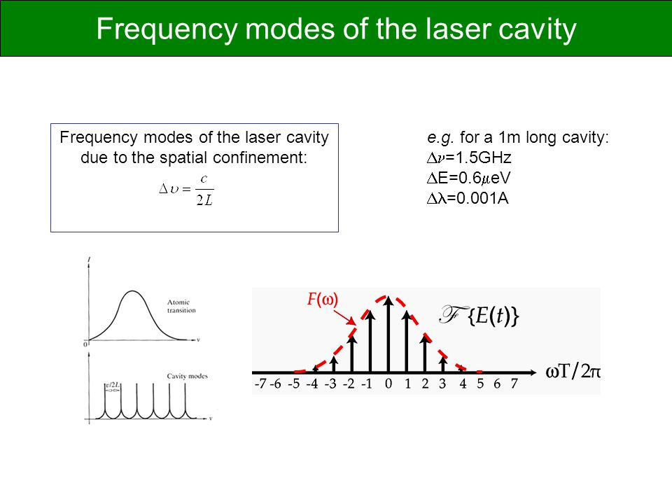 Frequency modes of the laser cavity