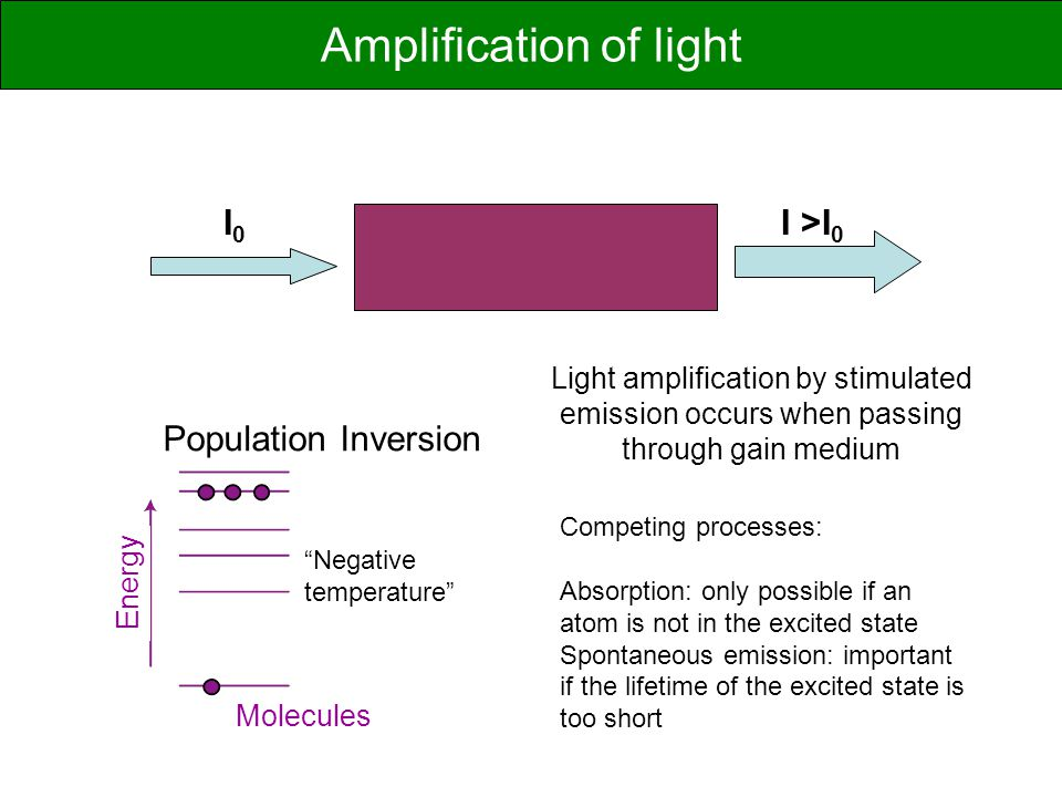 Amplification of light