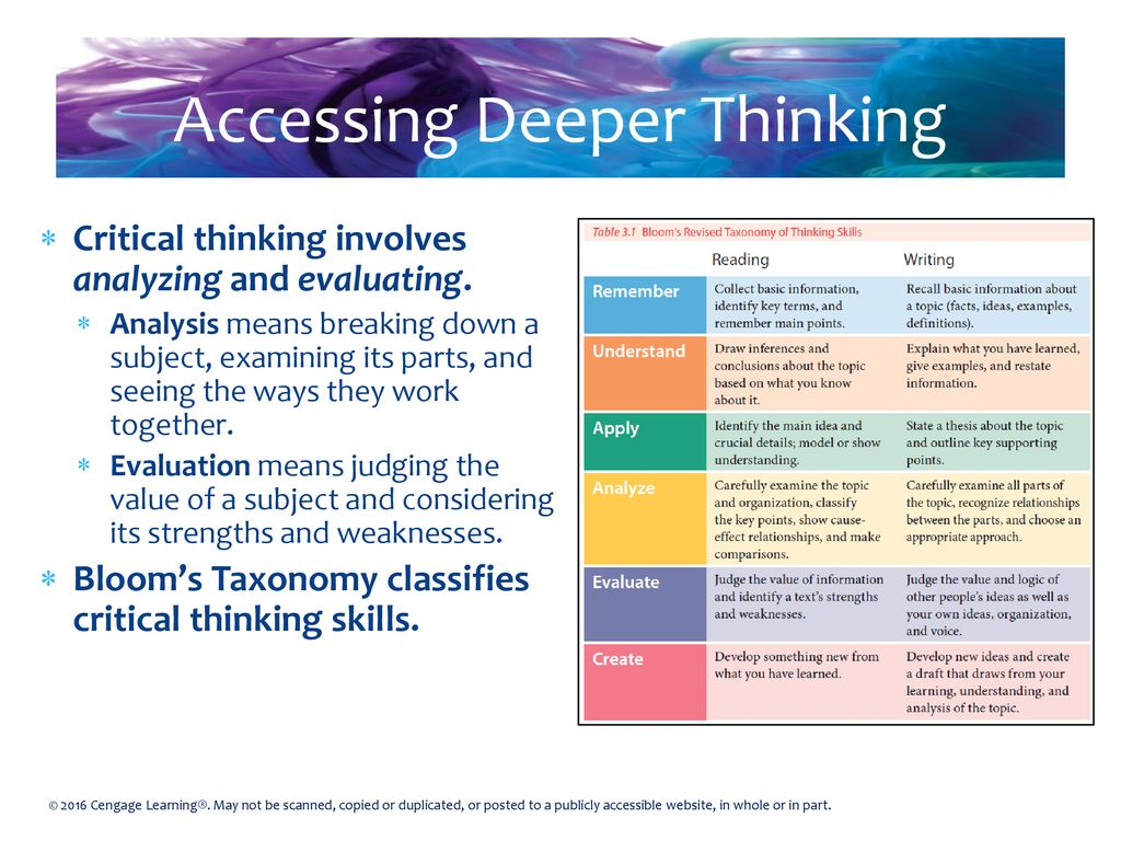 critical thinking strengths and weaknesses