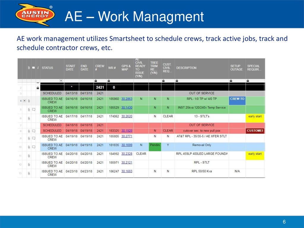 Smartsheet at Austin Energy - ppt download