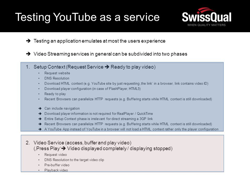 Youtube Flash Player Download