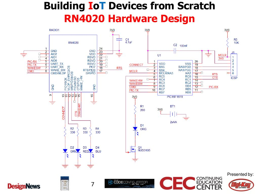 Building IoT Devices from Scratch - ppt download