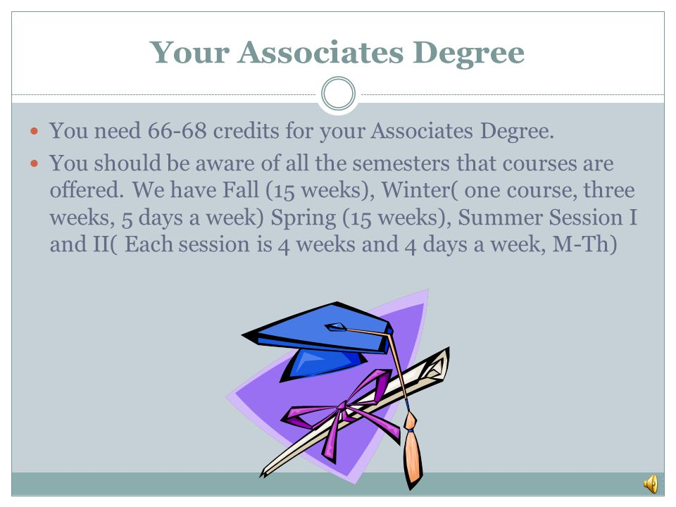 Your Associates Degree