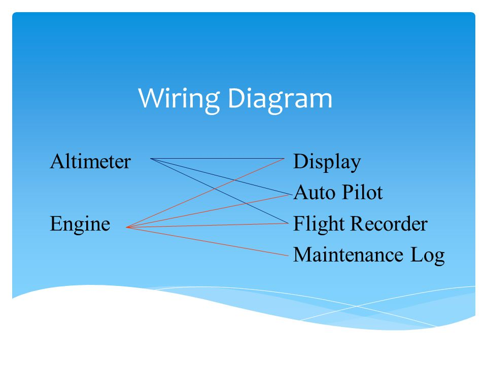 Wiring Diagram Altimeter Display Auto Pilot Engine Flight Recorder